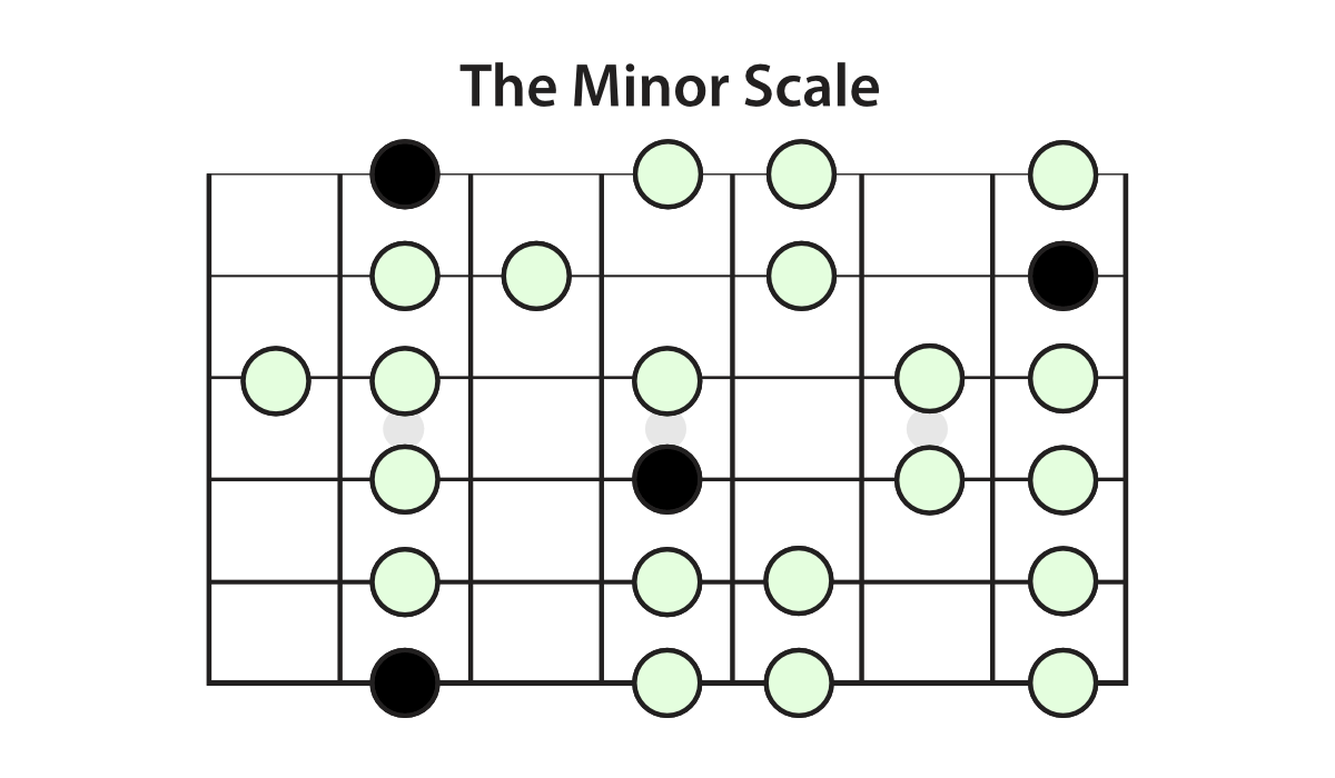 the-minor-scale